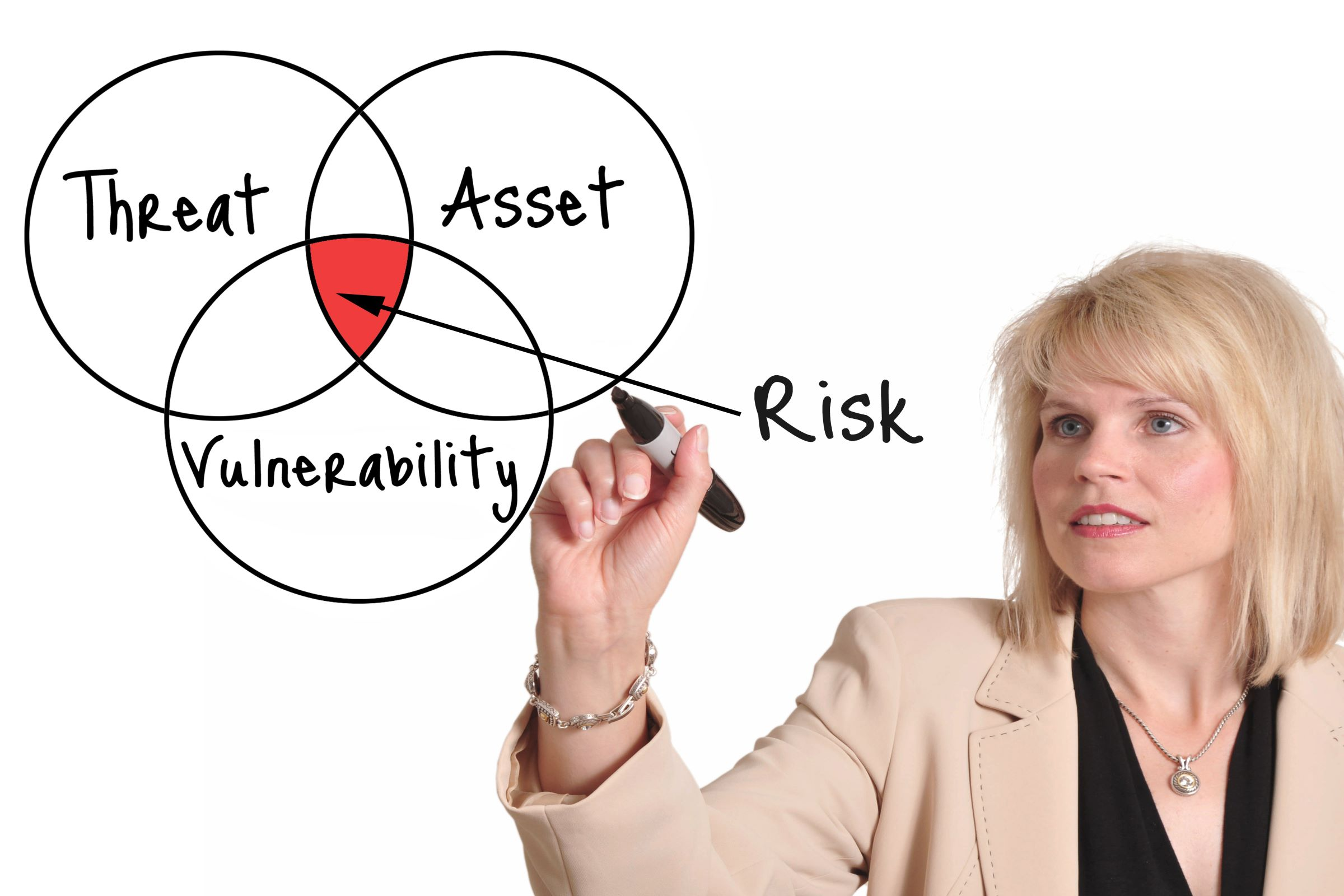 You are currently viewing A Boss Needs to Know: How to Protect Your Business from Mistakes